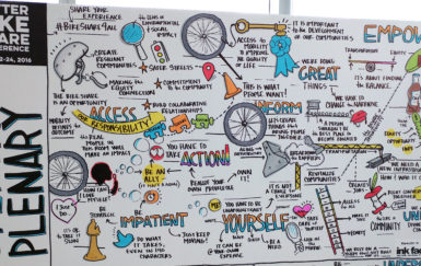 The Better Bike Share Conference: A tweet roundup