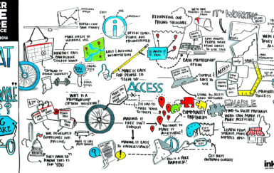 6 graphic recordings from the Better Bike Share Conference